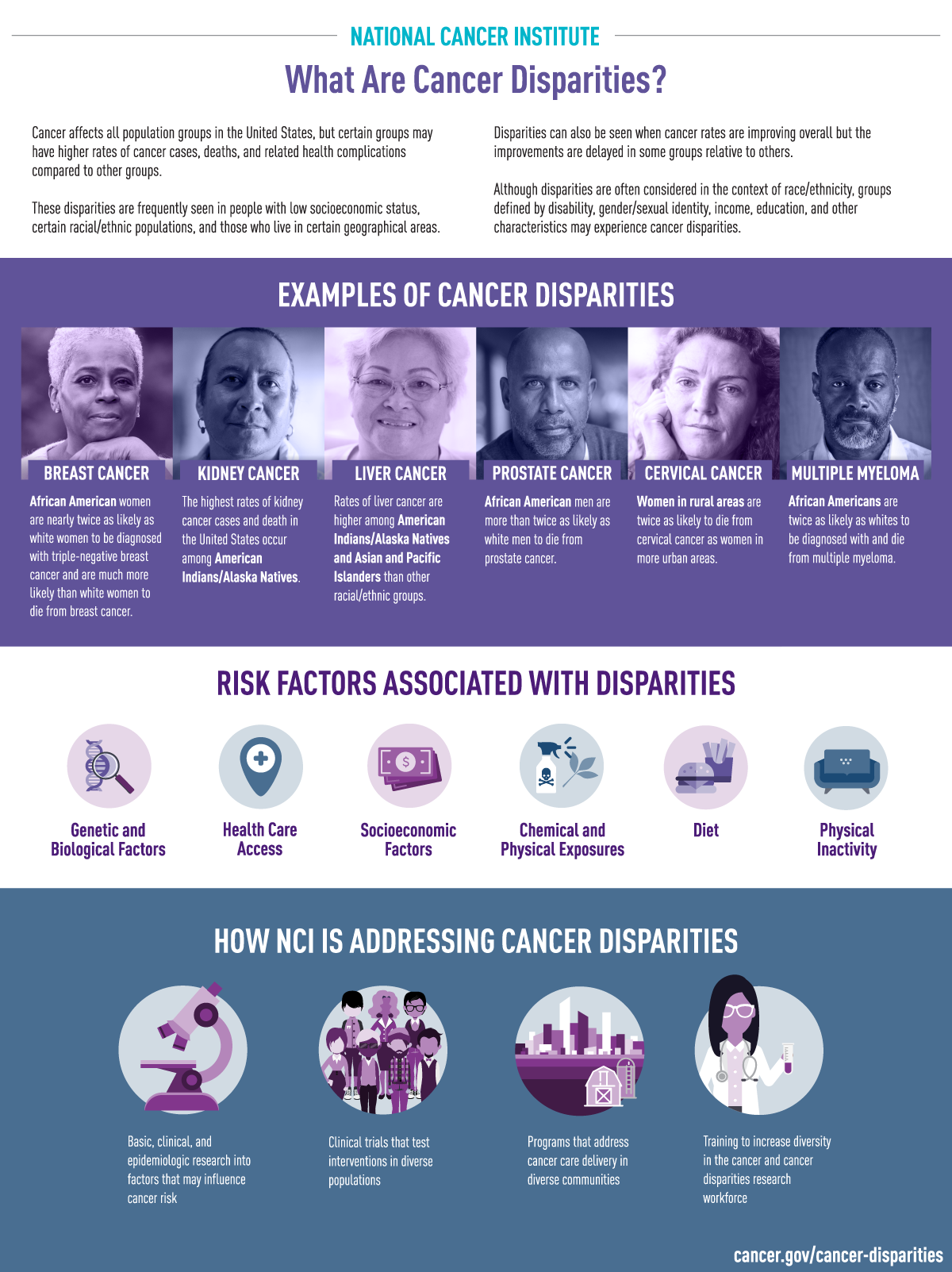 what are cancer disparities? - national cancer institute