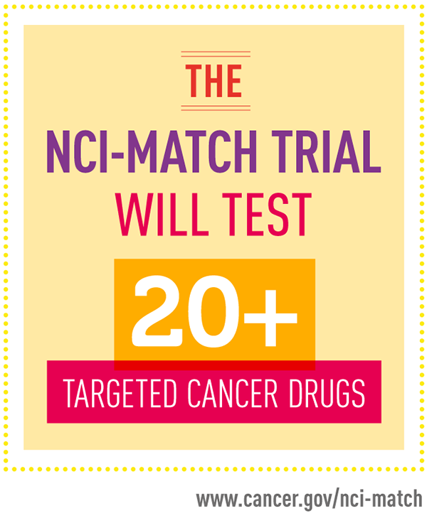 The NCI-MATCH trial will test 20+ targeted cancer drugs