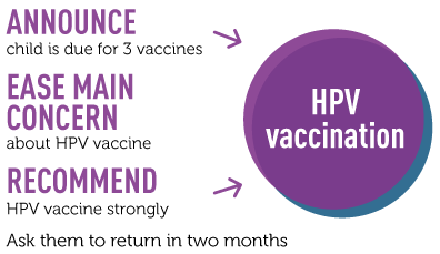 efficiency of the anti hpv vaccination campaign They have watched with growing unease as the anti-vaccination movement has gained voice  transmitted with stunning efficiency when an infected person exhales.