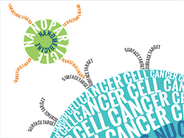 cancer nanotechnology Phenformin-loaded nanoparticles kill both cancer cells and cancer stem cells, leading to tumor regression credit: astar institute of bioengineering and nanotechnology cancer stem cells are resistant to chemotherapy and consequently tend to remain in the body even after a course of treatment has.