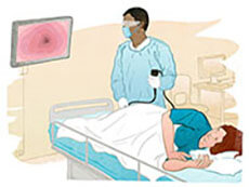 A flexible sigmoidoscopy is used to examine the lower portion of the colon for polyps and cancer.