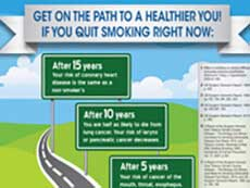 Get on the Path to a Healthier You! If You Quit Smoking Right Now - Smoking Health Inforgraphic