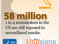 58 Million 1 in 4 nonsmokers in the US are still exposed to secondhand smoke infograph