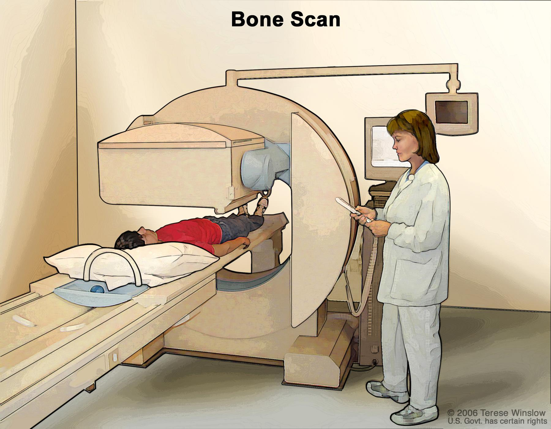what machine is used for a bone scan