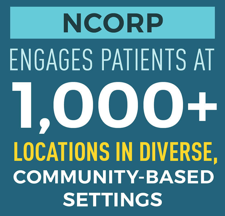 The NCI Community Oncology Research Program engages patients at more than 1,000 locations in diverse, community-based settings.