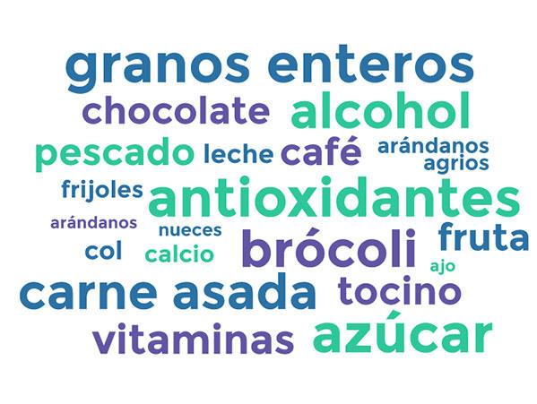 cancer relacionado con la alimentacion