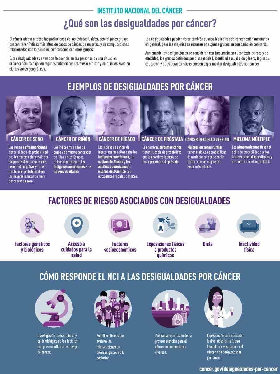 factores que influyen en la detección del cáncer de próstata en hombres afroamericanos pdf