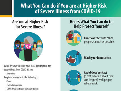 An infographic listing groups at higher risk for severe illness from COVID-19 and tips for how to protect yourself from the virus.