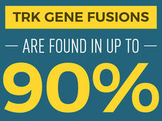 Graphic says TRK Gene Fusions are found in up to 90% of rare cancers