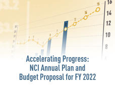 NCI Grants and Paylines Graph